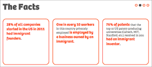 the facts on immigrants in the workforce